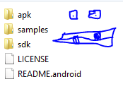 OpenCV for Android SDK file structure